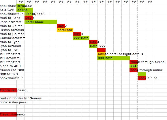 My whole itinerary at a glance. Colour coded so I can see exactly what tasks are outstanding